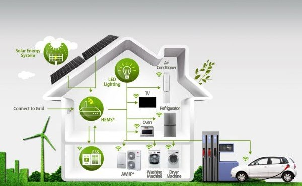 , energy management