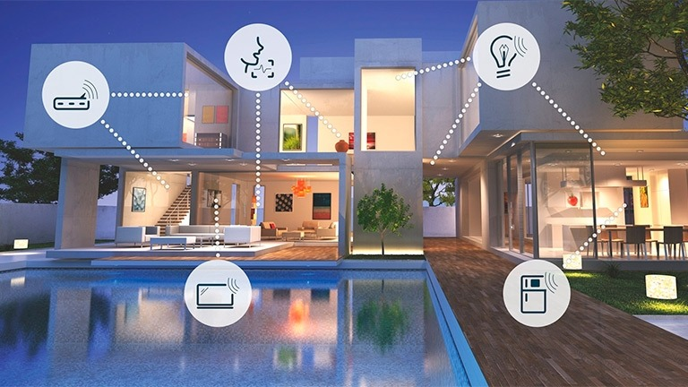 , Home Automation System